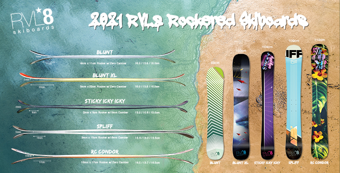 RVL8 Rockered Skiboard Comparison Graphic