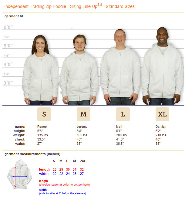 Independent Trading Sizing